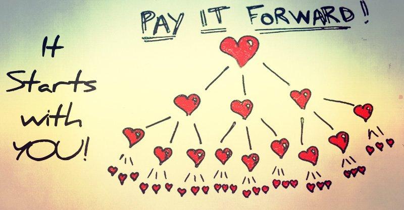 Pay-it-forward Membership