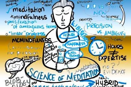 Mindful Basics